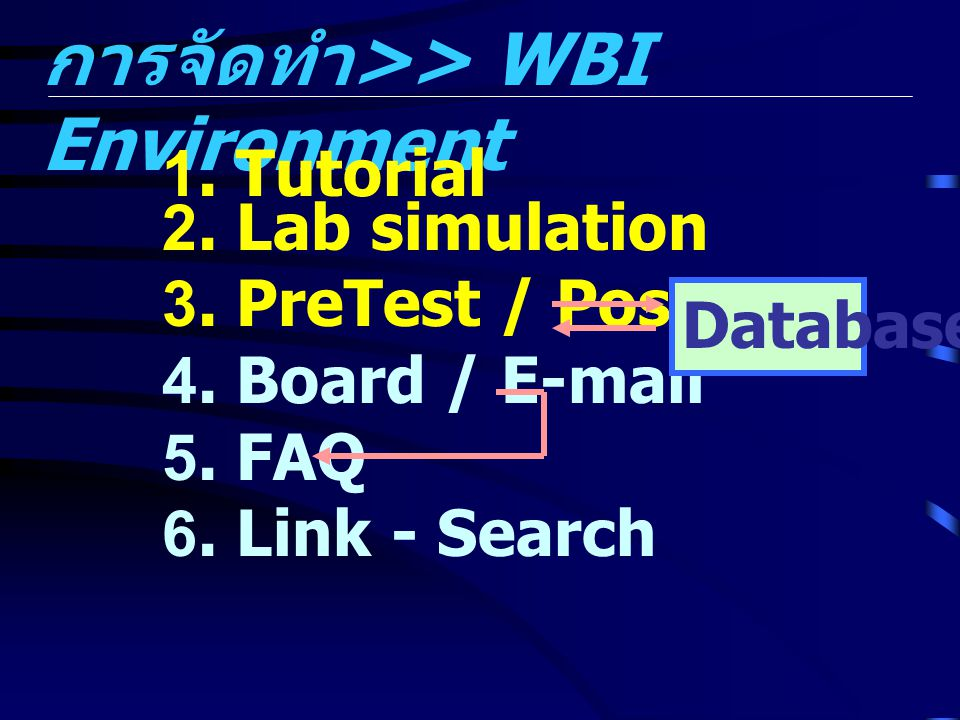 การจัดทำ >> WBI Environment 1.Tutorial 2. Lab simulation 3.