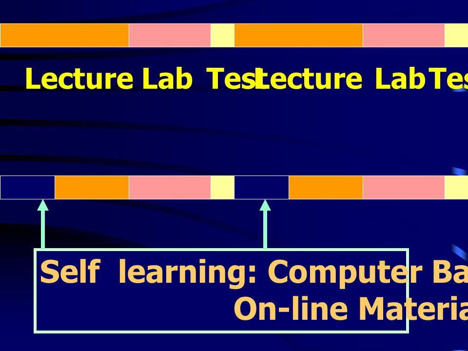เครื่องมือที่ใช้จัดทำ WBI Database : Cold Fusion Internet Database Connector (IDC; from NT 4.0)