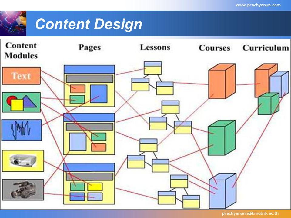 Content Design prachyanunn@kmutnb.ac.th www.prachyanun.com
