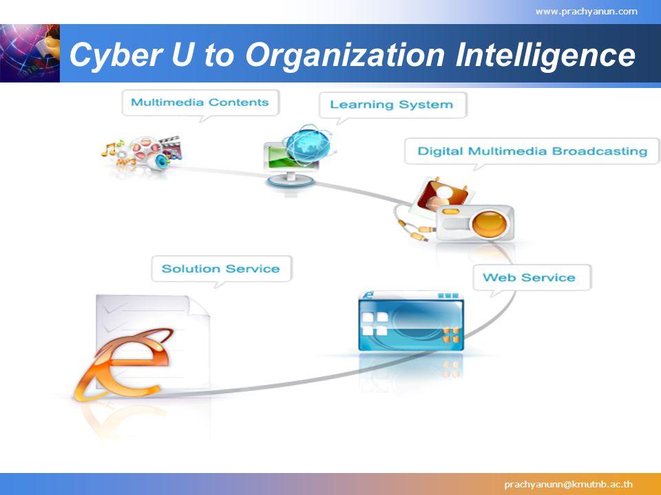 Cyber U to Organization Intelligence prachyanunn@kmutnb.ac.th www.prachyanun.com