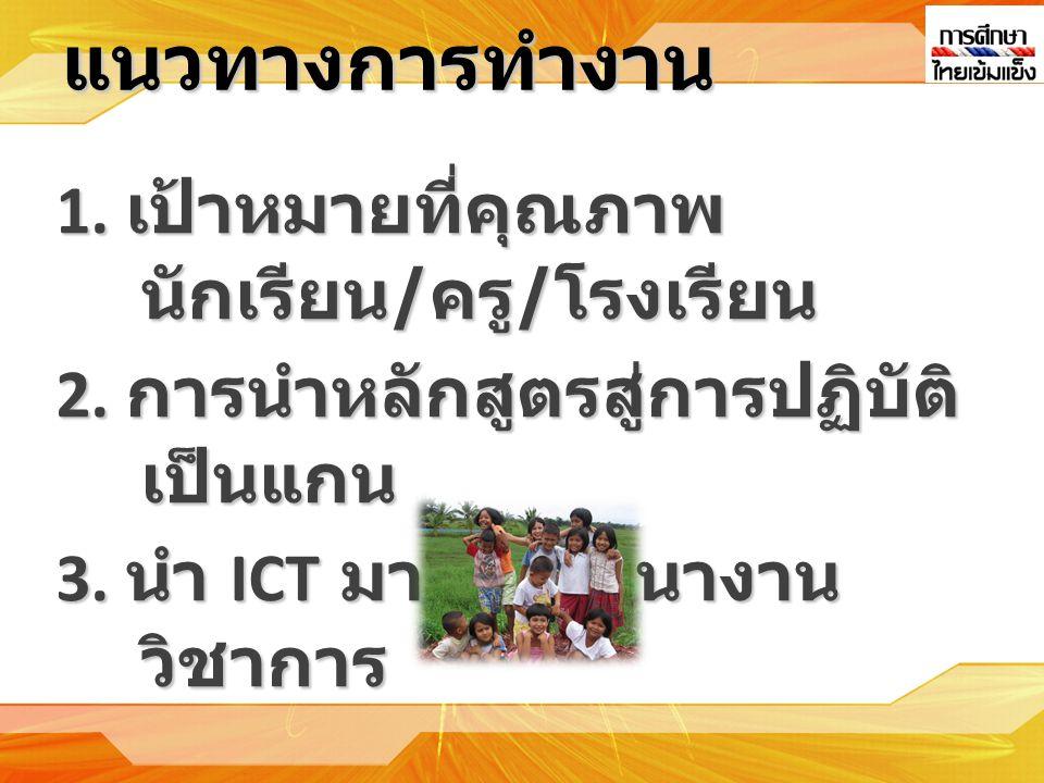 แนวทางการทำงาน 1.เป้าหมายที่คุณภาพ นักเรียน / ครู / โรงเรียน 2.