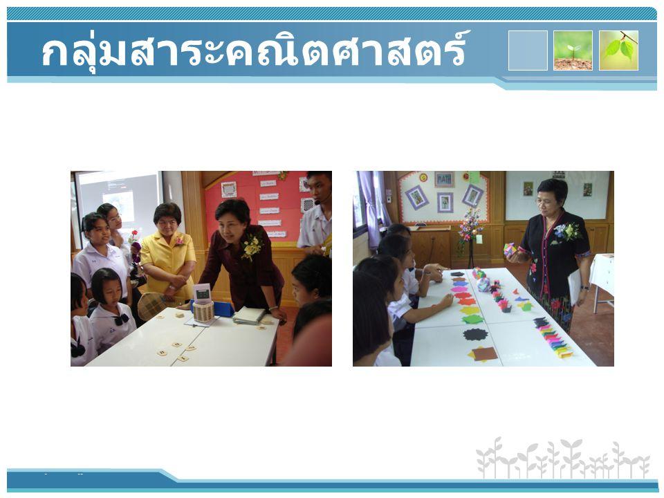 www.themegallery.com กลุ่มสาระคณิตศาสตร์