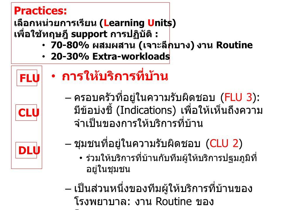 FLU CLU DLU Practices: เลือกหน่วยการเรียน (Learning Units) เพื่อใช้ทฤษฎี support การปฏิบัติ : • 70-80% ผสมผสาน ( เจาะลึกบาง ) งาน Routine • 20-30% Extra-workloads • การให้บริการที่บ้าน – ครอบครัวที่อยู่ในความรับผิดชอบ (FLU 3): มีข้อบ่งชี้ (Indications) เพื่อให้เห็นถึงความ จำเป็นของการให้บริการที่บ้าน – ชุมชนที่อยู่ในความรับผิดชอบ (CLU 2) • ร่วมให้บริการที่บ้านกับทีมผู้ให้บริการปฐมภูมิที่ อยู่ในชุมชน – เป็นส่วนหนึ่งของทีมผู้ให้บริการที่บ้านของ โรงพยาบาล : งาน Routine ของ โรงพยาบาล (DLU 2)