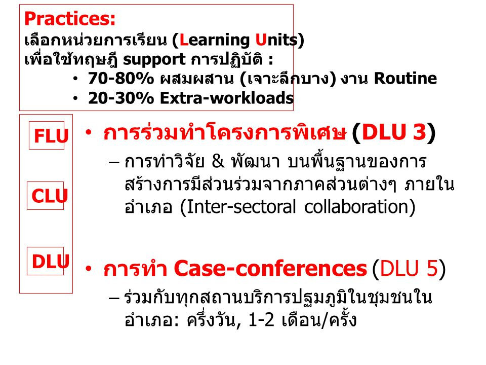 FLU CLU DLU Practices: เลือกหน่วยการเรียน (Learning Units) เพื่อใช้ทฤษฎี support การปฏิบัติ : • 70-80% ผสมผสาน ( เจาะลึกบาง ) งาน Routine • 20-30% Extra-workloads • การร่วมทำโครงการพิเศษ (DLU 3) – การทำวิจัย & พัฒนา บนพื้นฐานของการ สร้างการมีส่วนร่วมจากภาคส่วนต่างๆ ภายใน อำเภอ (Inter-sectoral collaboration) • การทำ Case-conferences (DLU 5) – ร่วมกับทุกสถานบริการปฐมภูมิในชุมชนใน อำเภอ : ครึ่งวัน, 1-2 เดือน / ครั้ง