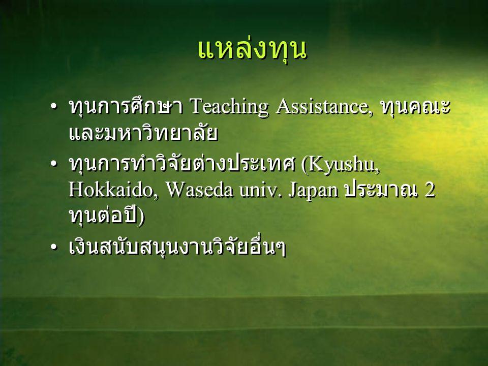 แหล่งทุน • ทุนการศึกษา Teaching Assistance, ทุนคณะ และมหาวิทยาลัย • ทุนการทำวิจัยต่างประเทศ (Kyushu, Hokkaido, Waseda univ. Japan ประมาณ 2 ทุนต่อปี )