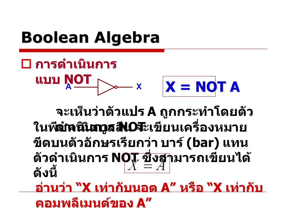 Boolean Algebra  การดำเนินการ แบบ NOT X = NOT A จะเห็นว่าตัวแปร A ถูกกระทำโดยตัว ดำเนินการ NOT ในพีชคณิตบูลลีน จะเขียนเครื่องหมาย ขีดบนตัวอักษรเรียกว