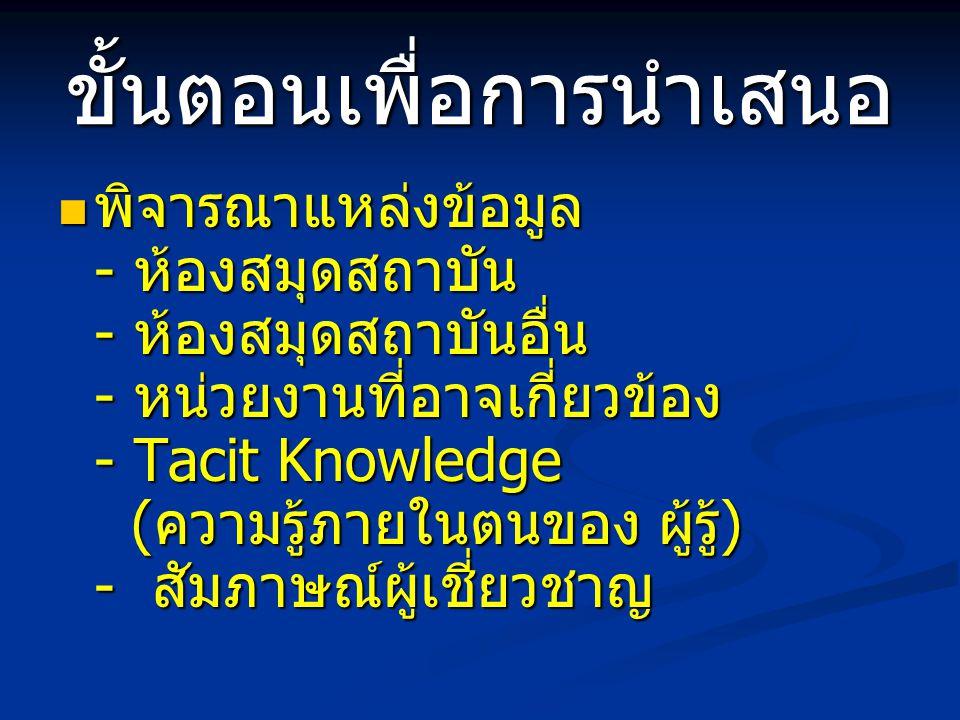ขั้นตอนเพื่อการนำเสนอ  พิจารณาแหล่งข้อมูล - ห้องสมุดสถาบัน - ห้องสมุดสถาบันอื่น - หน่วยงานที่อาจเกี่ยวข้อง - Tacit Knowledge (ความรู้ภายในตนของ ผู้รู