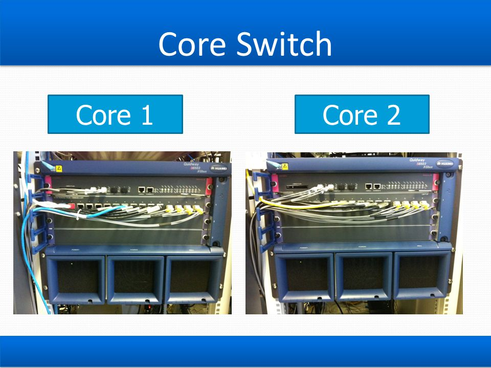 Core 1Core 2 Core Switch