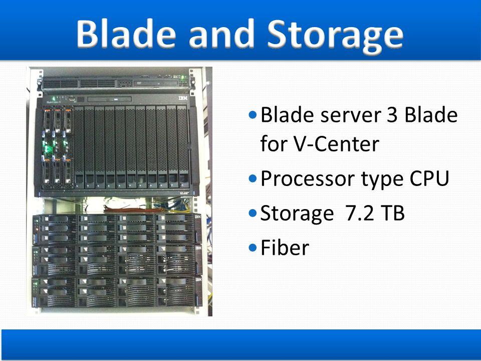  Blade server 3 Blade for V-Center  Processor type CPU  Storage 7.2 TB  Fiber