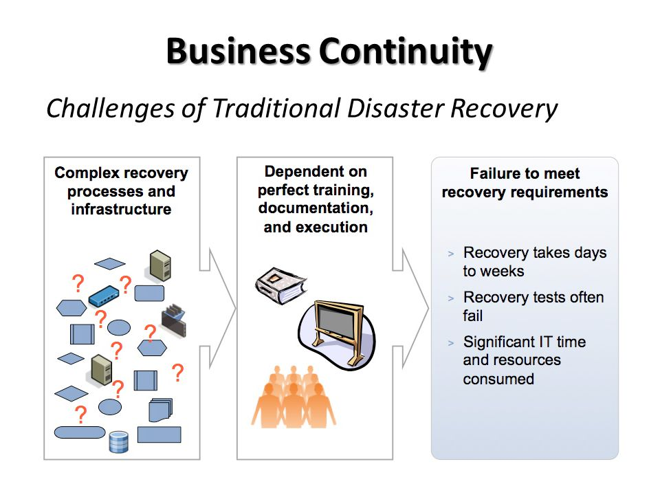 Business Continuity Challenges of Traditional Disaster Recovery
