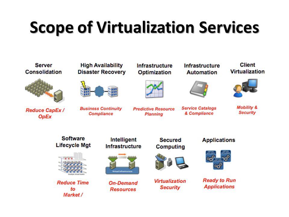 Types of Virtualization • Full Virtualization • Para-Virtualization • OS-level Virtualization