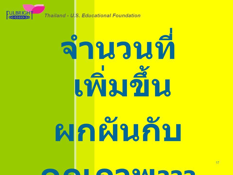 Thailand - U.S.Educational Foundation 26/06/57 17 Thailand - U.S.