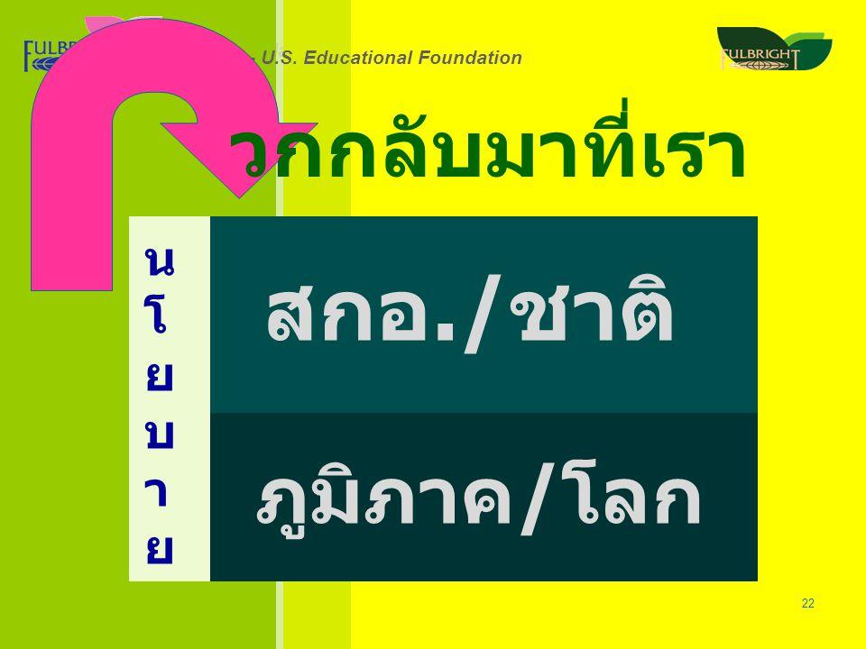 Thailand - U.S.Educational Foundation 26/06/57 22 Thailand - U.S.