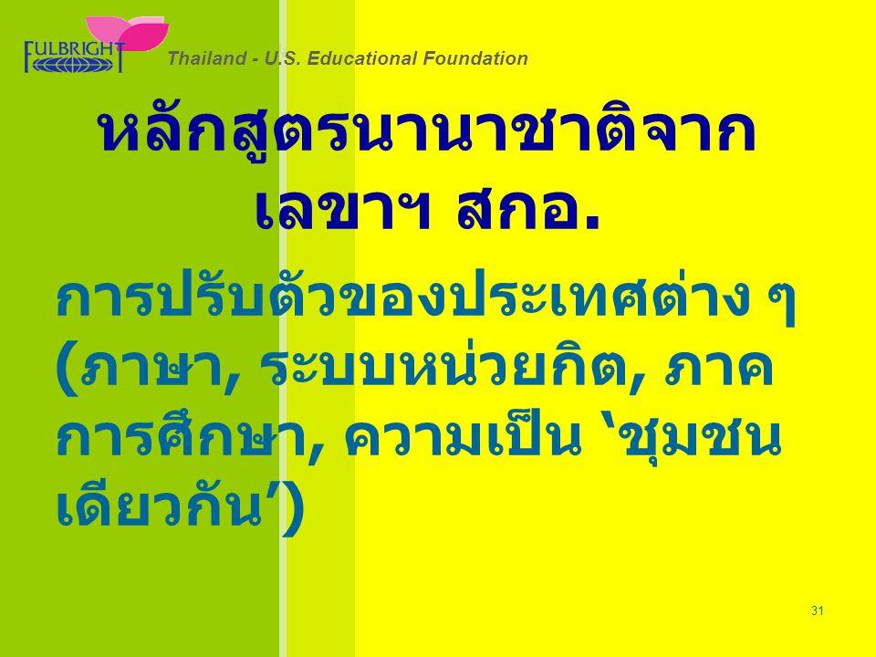 Thailand - U.S.Educational Foundation 26/06/57 31 Thailand - U.S.