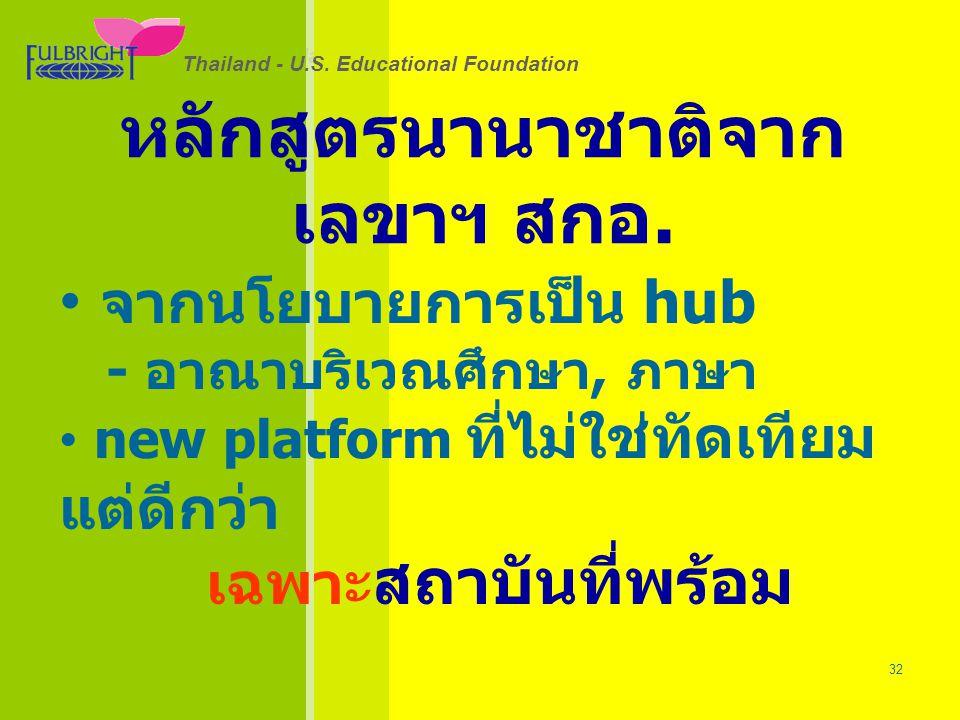 Thailand - U.S.Educational Foundation 26/06/57 32 Thailand - U.S.