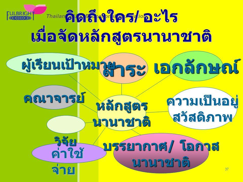 Thailand - U.S.Educational Foundation 26/06/57 37 Thailand - U.S.