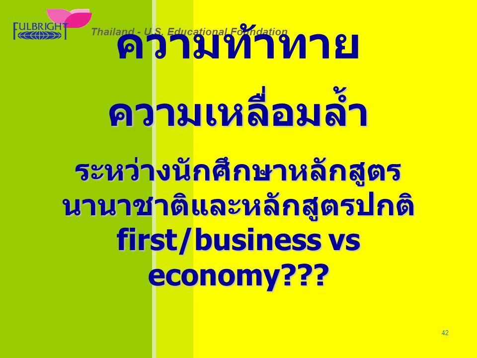 Thailand - U.S.Educational Foundation 26/06/57 42 Thailand - U.S.