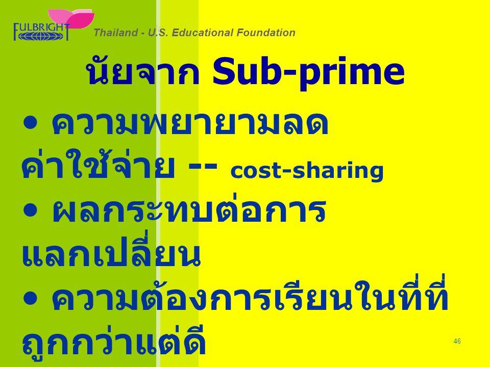 Thailand - U.S.Educational Foundation 26/06/57 46 Thailand - U.S.