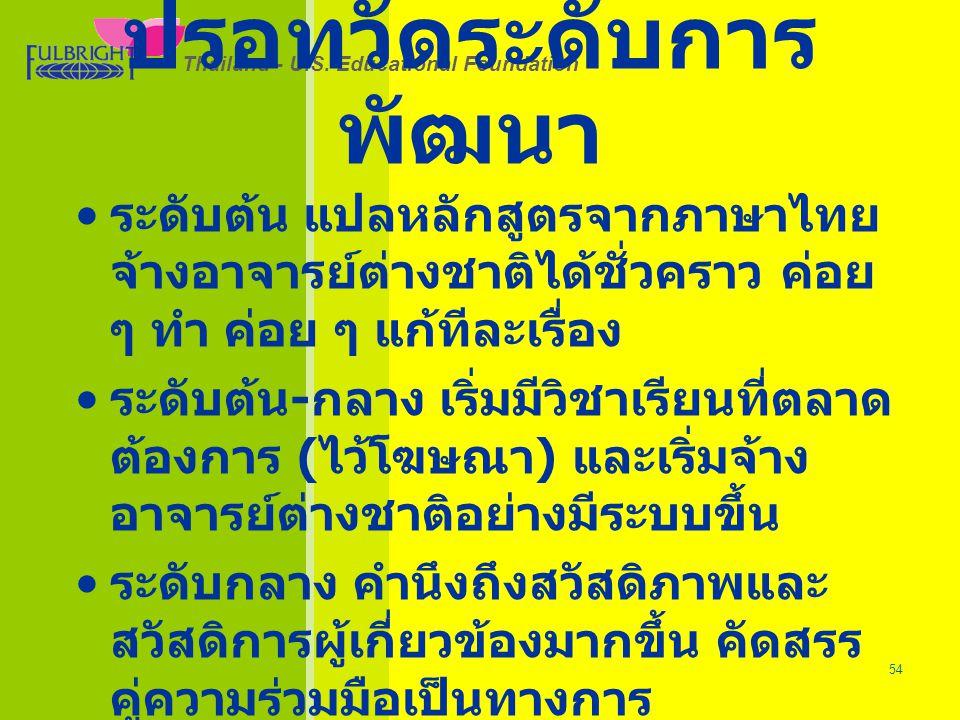 Thailand - U.S.Educational Foundation 26/06/57 54 Thailand - U.S.