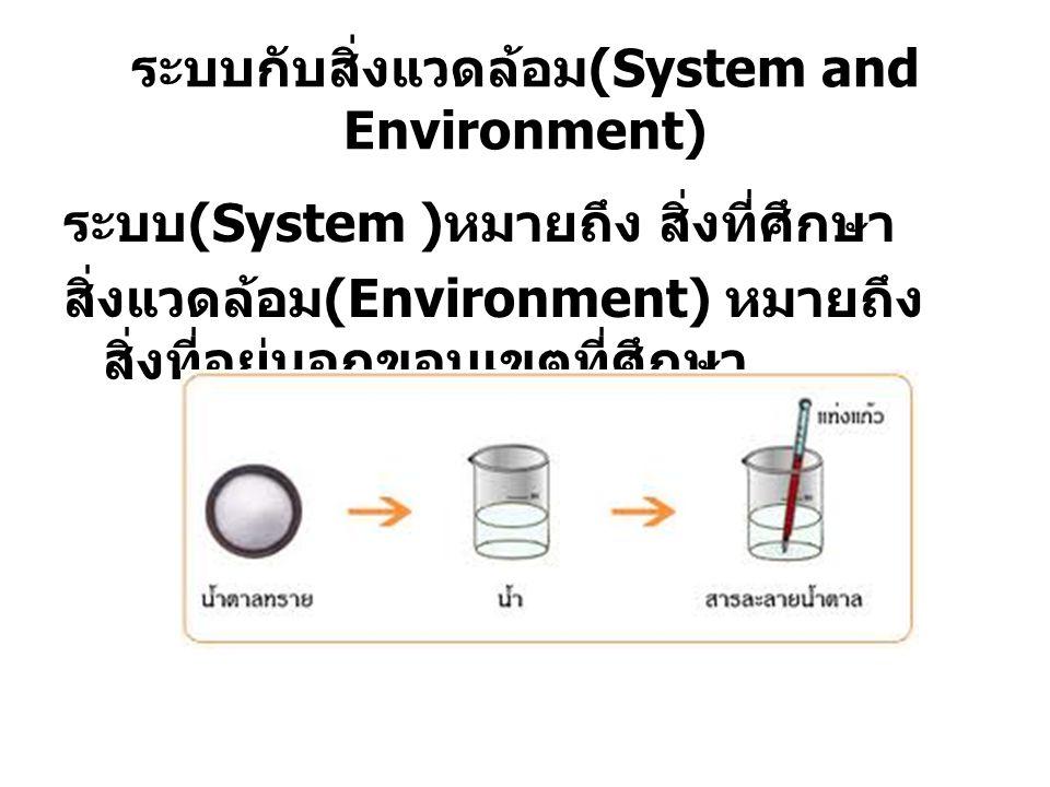 ระบบกับสิ่งแวดล้อม (System and Environment) ระบบ (System ) หมายถึง สิ่งที่ศึกษา สิ่งแวดล้อม (Environment) หมายถึง สิ่งที่อยู่นอกขอบเขตที่ศึกษา