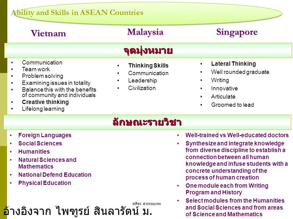 ศศิธร สุวรรณเทพ13 Ability and Skills in ASEAN Countries •Communication •Team work •Problem solving •Examining issues in totality •Balance this with th