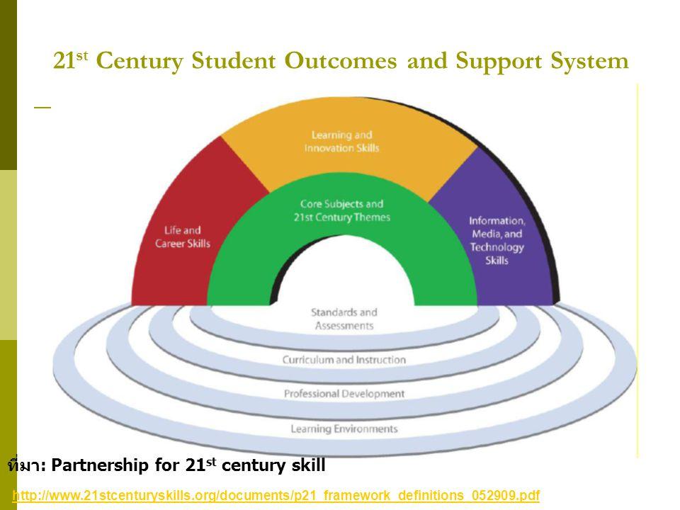 ศศิธร สุวรรณเทพ7 21 st Century Student Outcomes and Support System ที่มา : Partnership for 21 st century skill http://www.21stcenturyskills.org/docume