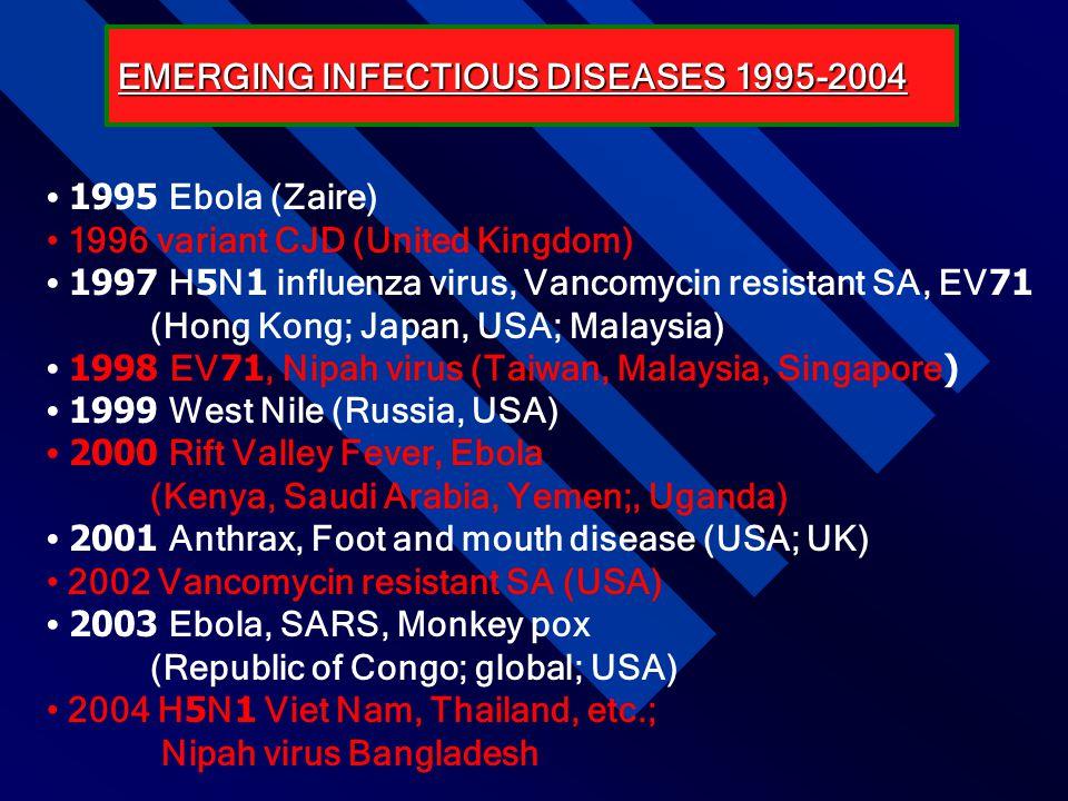 • 1995 Ebola (Zaire) • 1996 variant CJD (United Kingdom) • 1997 H5N1 influenza virus, Vancomycin resistant SA, EV71 (Hong Kong; Japan, USA; Malaysia)