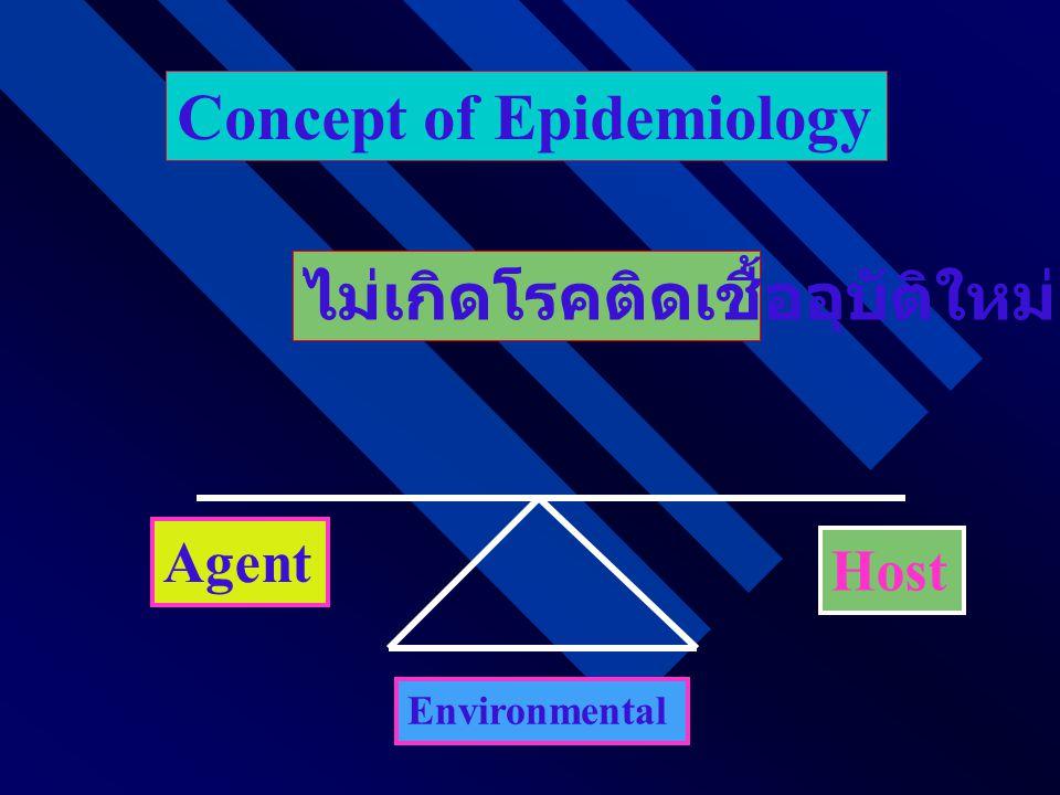 Concept of Epidemiology Environmental Host Agent ไม่เกิดโรคติดเชื้ออุบัติใหม่