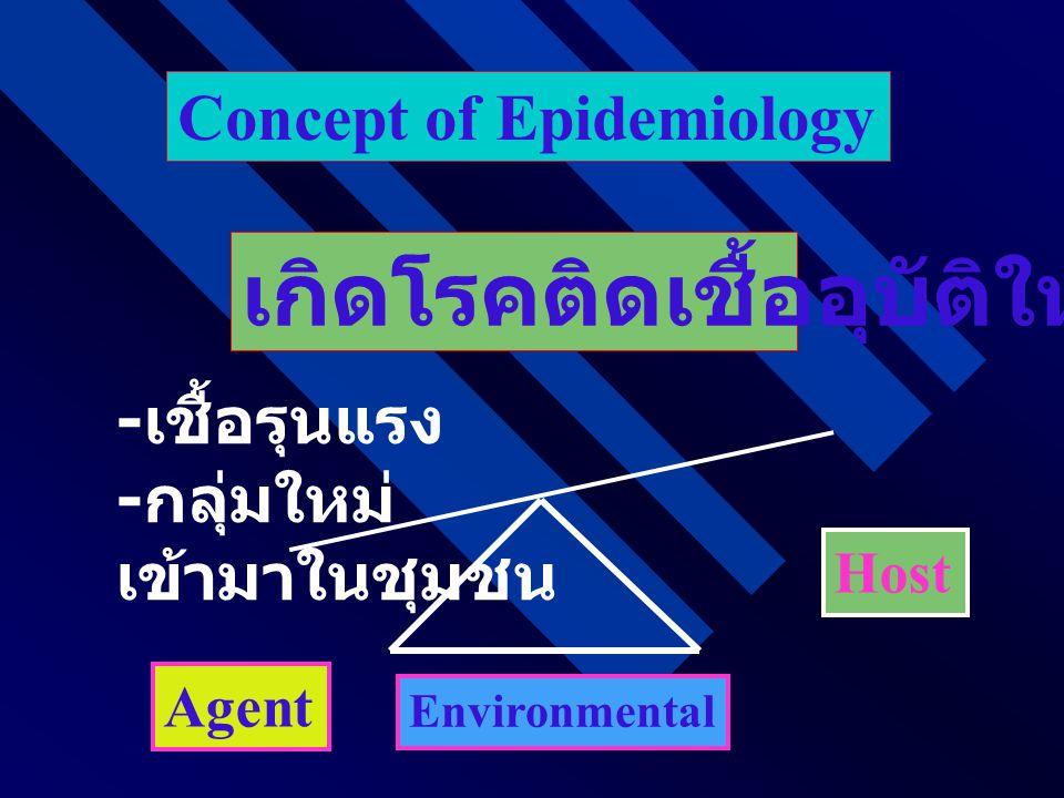 Concept of Epidemiology Environmental Host Agent เกิดโรคติดเชื้ออุบัติใหม่ - เชื้อรุนแรง - กลุ่มใหม่ เข้ามาในชุมชน