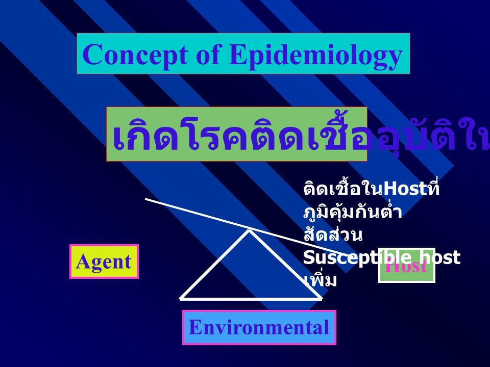 Concept of Epidemiology Environmental Host Agent ติดเชื้อใน Host ที่ ภูมิคุ้มกันต่ำ สัดส่วน Susceptible host เพิ่ม เกิดโรคติดเชื้ออุบัติใหม่