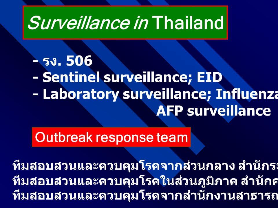 Surveillance in Thailand - รง. 506 - Sentinel surveillance; EID - Laboratory surveillance; Influenza, Antimicrobial-resistance AFP surveillance Outbre