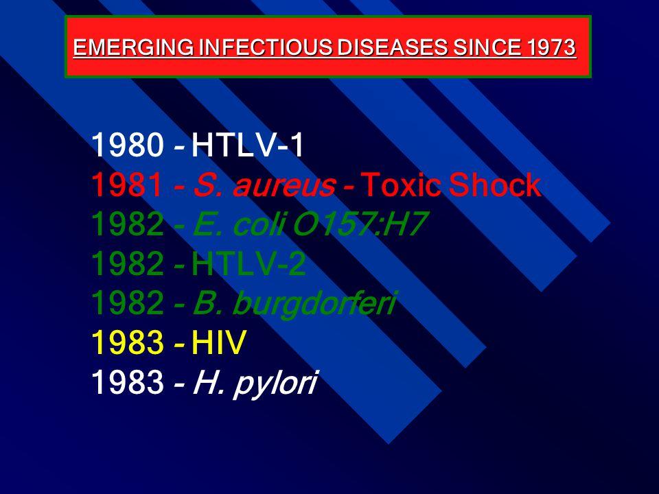 1980 - HTLV-1 1981 - S. aureus - Toxic Shock 1982 - E. coli O157:H7 1982 - HTLV-2 1982 - B. burgdorferi 1983 - HIV 1983 - H. pylori EMERGING INFECTIOU