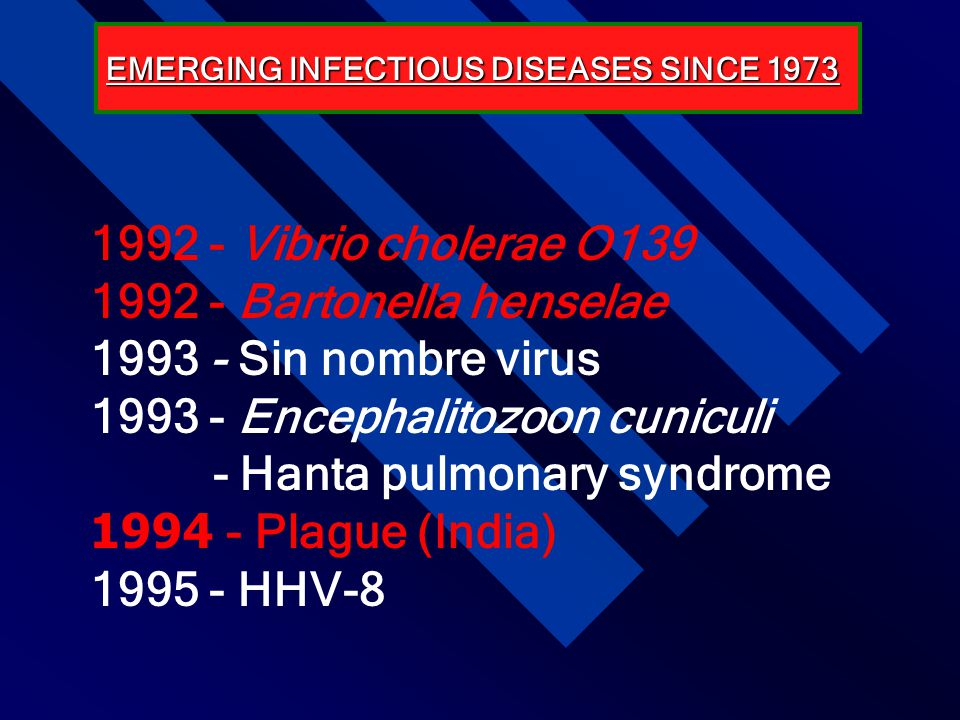 • 1995 Ebola (Zaire) • 1996 variant CJD (United Kingdom) • 1997 H5N1 influenza virus, Vancomycin resistant SA, EV71 (Hong Kong; Japan, USA; Malaysia) • 1998 EV71, Nipah virus (Taiwan, Malaysia, Singapore) • 1999 West Nile (Russia, USA) • 2000 Rift Valley Fever, Ebola (Kenya, Saudi Arabia, Yemen;, Uganda) • 2001 Anthrax, Foot and mouth disease (USA; UK) • 2002 Vancomycin resistant SA (USA) • 2003 Ebola, SARS, Monkey pox (Republic of Congo; global; USA) • 2004 H5N1 Viet Nam, Thailand, etc.; Nipah virus Bangladesh EMERGING INFECTIOUS DISEASES 1995-2004