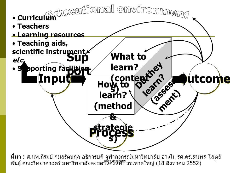ศศิธร สุวรรณเทพ9 Input Outcome Process How to learn? (method & strategie s) What to learn? (content s) Do they learn? (assess ment) • Curriculum • Tea