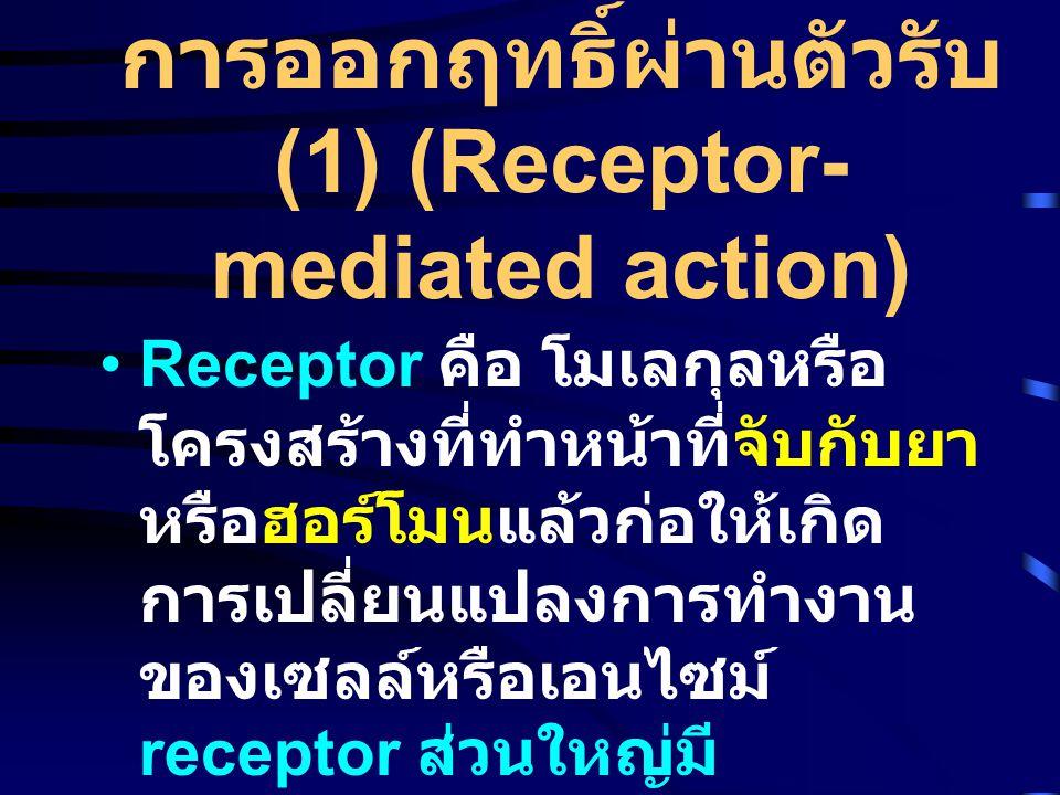 Membrane receptor 2.