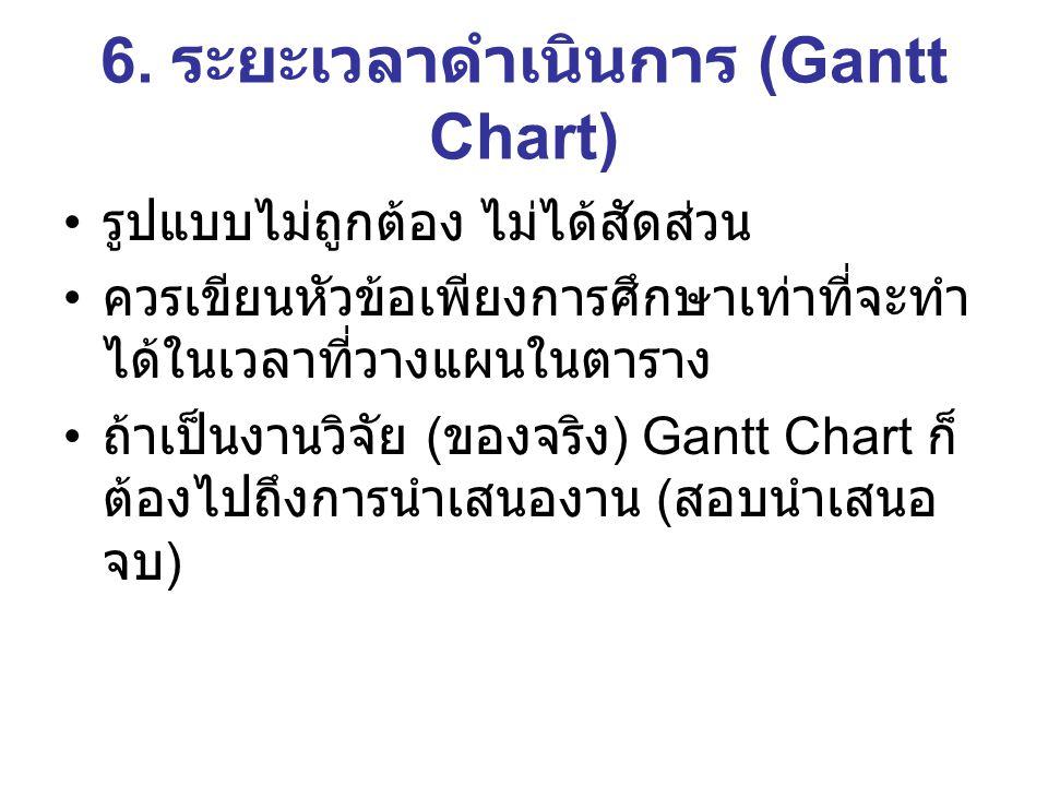 6. ระยะเวลาดำเนินการ (Gantt Chart) • รูปแบบไม่ถูกต้อง ไม่ได้สัดส่วน • ควรเขียนหัวข้อเพียงการศึกษาเท่าที่จะทำ ได้ในเวลาที่วางแผนในตาราง • ถ้าเป็นงานวิจ