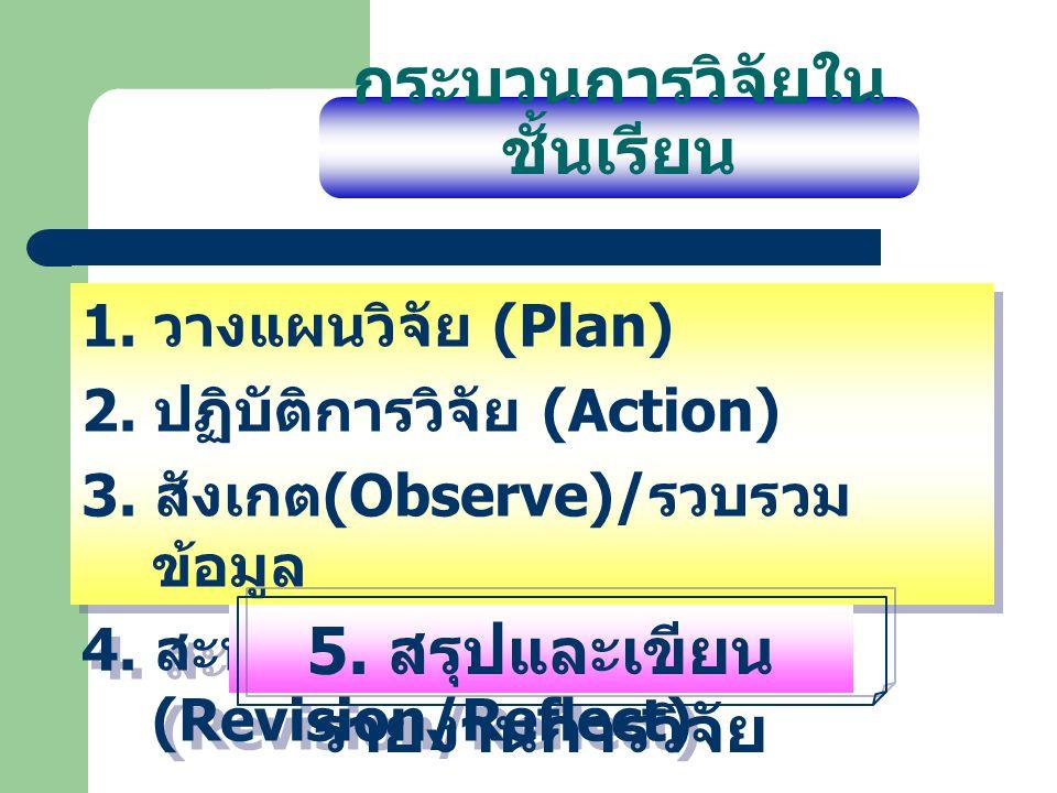 กระบวนการวิจัยใน ชั้นเรียน 1. วางแผนวิจัย (Plan) 2. ปฏิบัติการวิจัย (Action) 3. สังเกต (Observe)/ รวบรวม ข้อมูล 4. สะท้อนผลการวิจัย (Revision/Reflect)