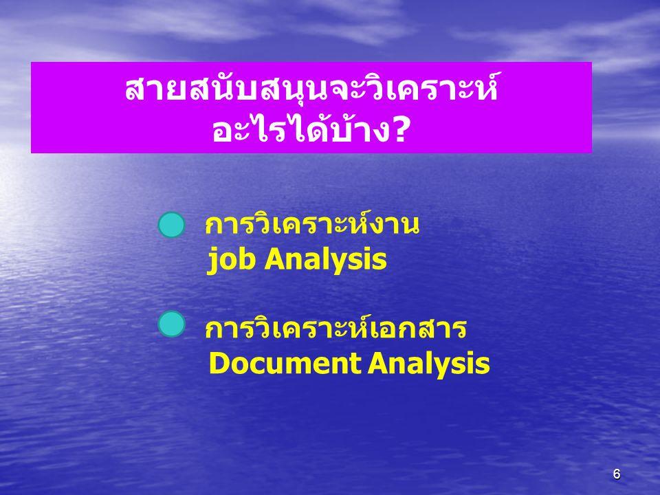 7 ความหมายของการวิเคราะห์งาน การวิเคราะห์งาน (Job analysis) หมายถึง กระบวนการ ในการเก็บรวบรวมข้อมูลเกี่ยวกับงาน หน้าที่ ความ รับผิดชอบงาน ชนิดของบุคคลความรู้ ความสามารถ และทักษะที่ต้องการสำหรับงาน เพื่อให้การ ปฏิบัติงานนั้นๆ ประสบผลสำเร็จตามเป้าหมาย