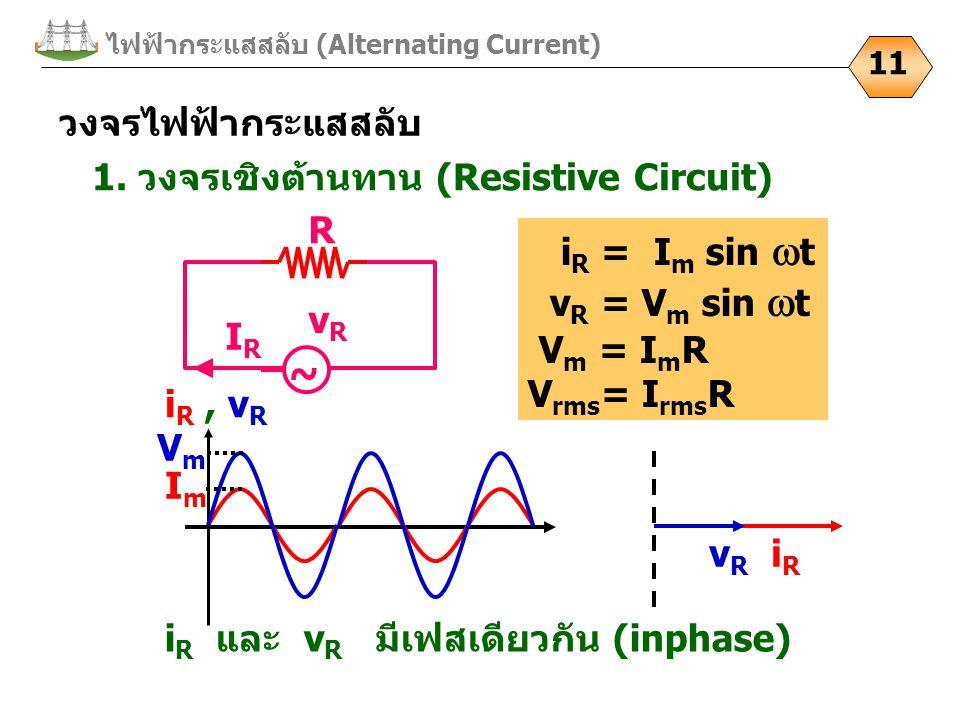 ไฟฟ้ากระแสสลับ (Alternating Current) 11 วงจรไฟฟ้ากระแสสลับ 1. วงจรเชิงต้านทาน (Resistive Circuit) i R และ v R มีเฟสเดียวกัน (inphase) ~ R vRvR IRIR i