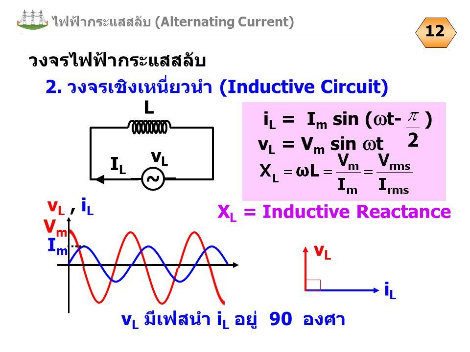 ไฟฟ้ากระแสสลับ (Alternating Current) 12 2.