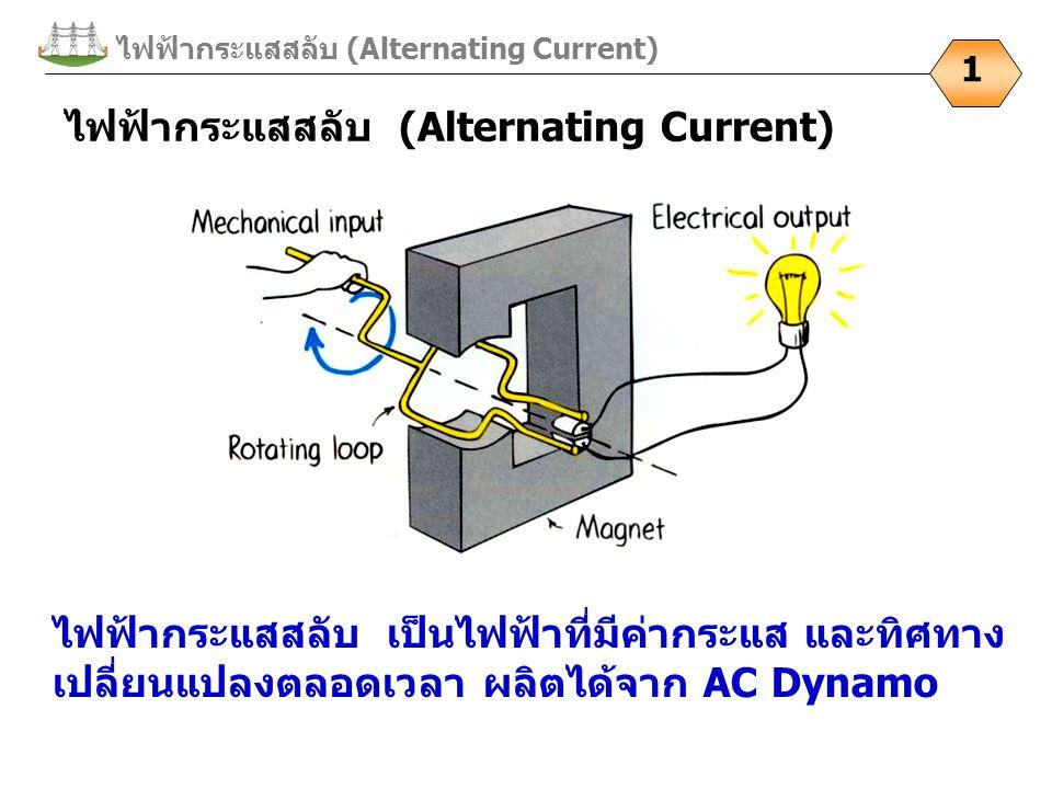 ไฟฟ้ากระแสสลับ (Alternating Current) 1 ไฟฟ้ากระแสสลับ เป็นไฟฟ้าที่มีค่ากระแส และทิศทาง เปลี่ยนแปลงตลอดเวลา ผลิตได้จาก AC Dynamo