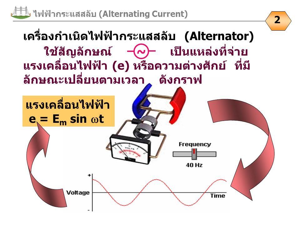 ไฟฟ้ากระแสสลับ (Alternating Current) 3 กระแสไฟฟ้า (i) ของกระแสสลับ ที่เวลาใดๆ จากกฎของโอห์ม V = IR และ e = E m sin  t จะได้ i = V R = e R = E m sin  t R เมื่อ I m = E m ดังนั้น R i = I m sin  t i (A) +I m -I m 0 T 2T t(s)
