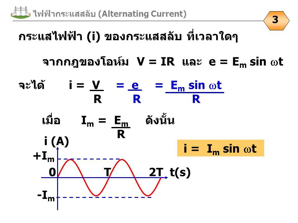 ไฟฟ้ากระแสสลับ (Alternating Current) 3 กระแสไฟฟ้า (i) ของกระแสสลับ ที่เวลาใดๆ จากกฎของโอห์ม V = IR และ e = E m sin  t จะได้ i = V R = e R = E m sin 