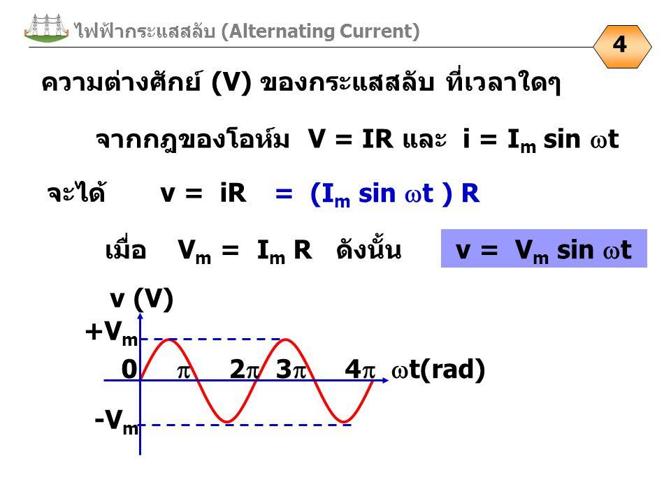 ไฟฟ้ากระแสสลับ (Alternating Current) 4 ความต่างศักย์ (V) ของกระแสสลับ ที่เวลาใดๆ จากกฎของโอห์ม V = IR และ i = I m sin  t จะได้ v = iR = (I m sin  t