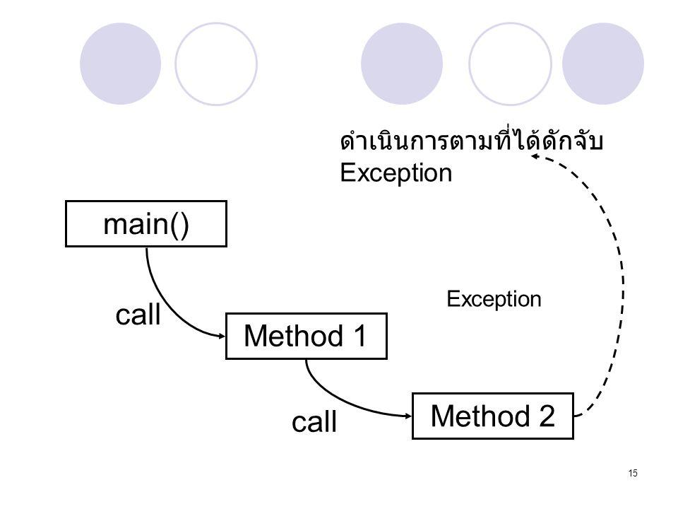 15 main() Method 1 Method 2 call Exception ดำเนินการตามที่ได้ดักจับ Exception