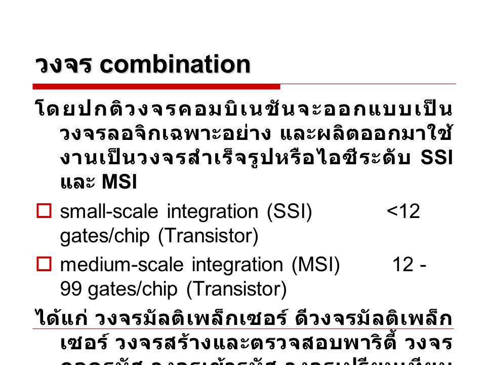 วงจร combination สามารถเขียนในรูปแบบ ต่างๆได้เป็น 1.AND-OR configuration ได้จากสมการรูป SOP 2.NAND configuration 3.OR-AND configuration ได้จากสมการรูป POS 4.NOR configuration รูปแบบของวงจร combination
