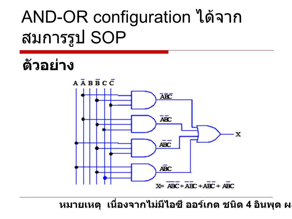 ตัวอย่างการออกแบบวงจรลอจิก ขั้นที่ 5 เขียนวงจรลอจิกและปรับปรุงวงจร จากสมการที่ลดรูปแล้ว เป็นสมการผลบวกของผลคูณ หรือ SOP ประกอบด้วย การคูณทางลอจิก ( หรือ AND) 3 เทอม จะต้องใช้ แอนด์เกต 2 อินพุต 3 ตัวและ นำผลคูณทั้ง 3 มาบวกกันทางลอจิก ( หรือ OR) จะต้องใช้ออร์เกต 3 อินพุต 1 ตัว s