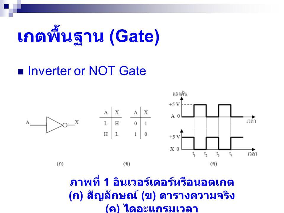 เกตพื้นฐาน (Gate)  Inverter or NOT Gate ภาพที่ 1 อินเวอร์เตอร์หรือนอตเกต ( ก ) สัญลักษณ์ ( ข ) ตารางความจริง ( ค ) ไดอะแกรมเวลา