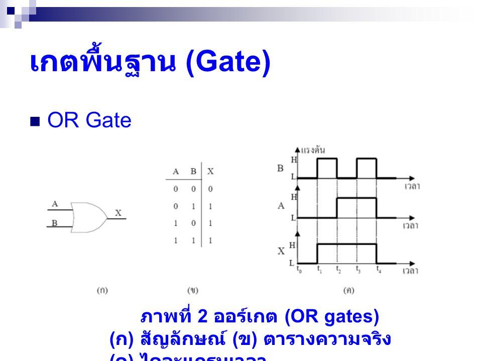 เกตพื้นฐาน (Gate)  OR Gate ภาพที่ 2 ออร์เกต (OR gates) ( ก ) สัญลักษณ์ ( ข ) ตารางความจริง ( ค ) ไดอะแกรมเวลา