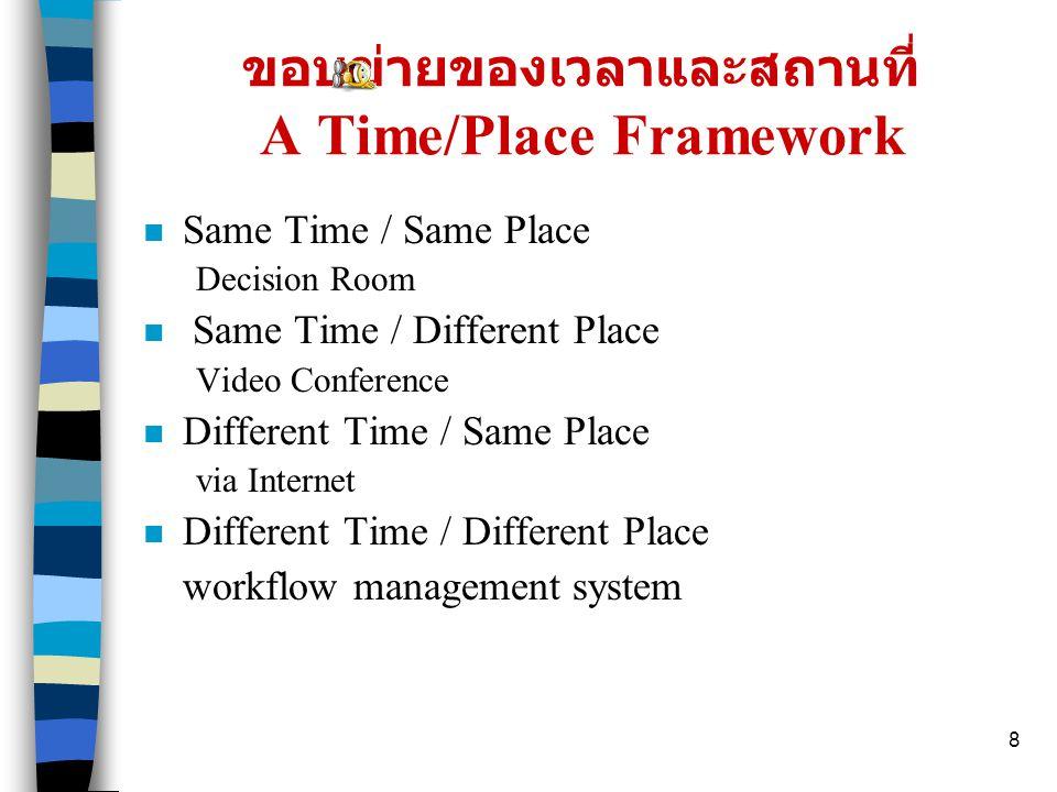 8 ขอบข่ายของเวลาและสถานที่ A Time/Place Framework n Same Time / Same Place Decision Room n Same Time / Different Place Video Conference n Different Time / Same Place via Internet n Different Time / Different Place workflow management system
